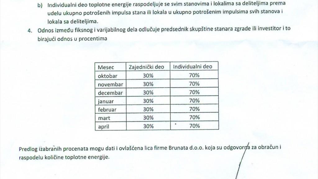 Pravilnik o raspodeli toplotne energije koji je doneo investitor zgrade u čijoj zgradi se nalazi stan Aleksandra Savića. Po pravilniku zajednički deo toplotne energije iznosi 30% potrošene energije. To znači da gospodin Savić plaća toplotnu energiju i u mesecima kada je ne koristi.